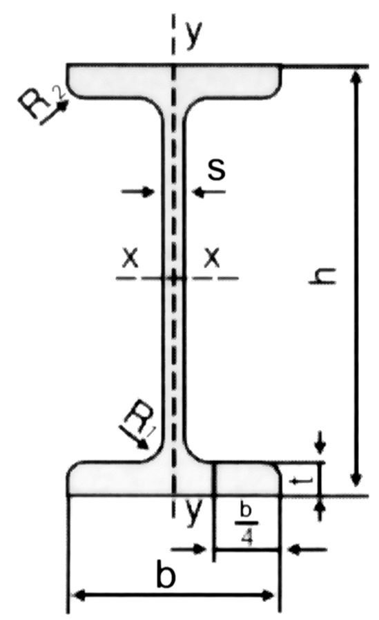 Hot rolled beams ipn din 1025 steel products hot rolled beams - Beam ipn ...